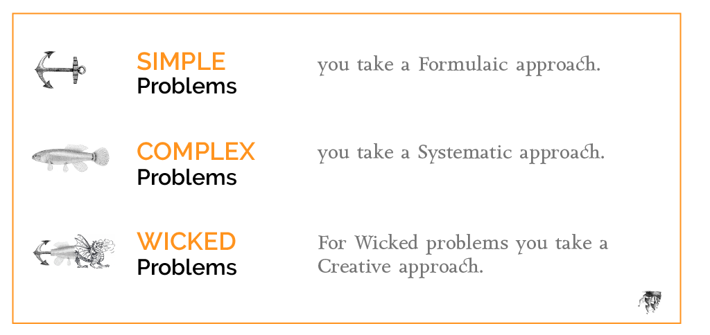 Effective Approaches to Problem Types