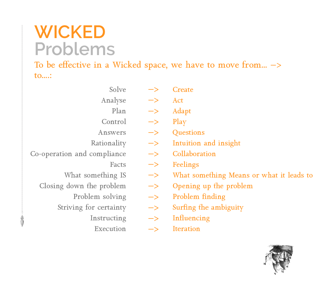 Wicked Problem Approach
